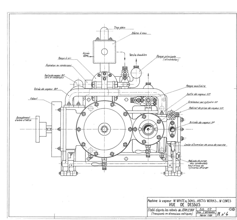 machine plans